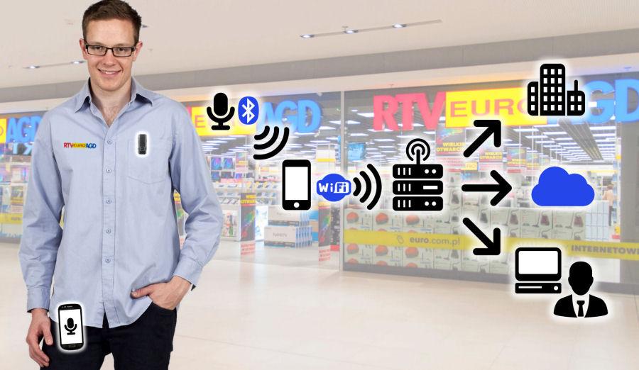 Mobilny system szkoleniowy EUROrecorder